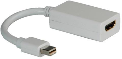 Adaptor MiniDisplay Port - HDMI